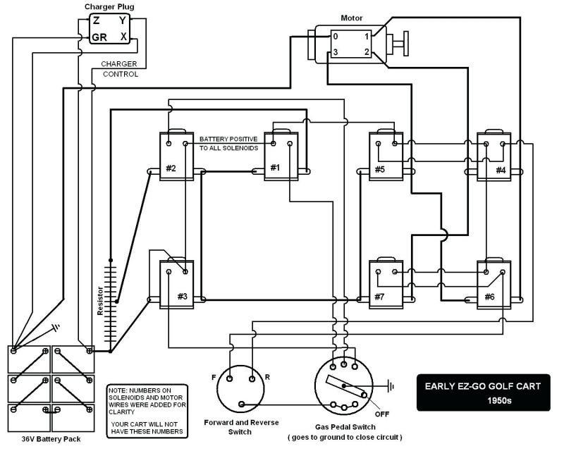Ezgo Pds Rocker Switch Wiring Diagram
