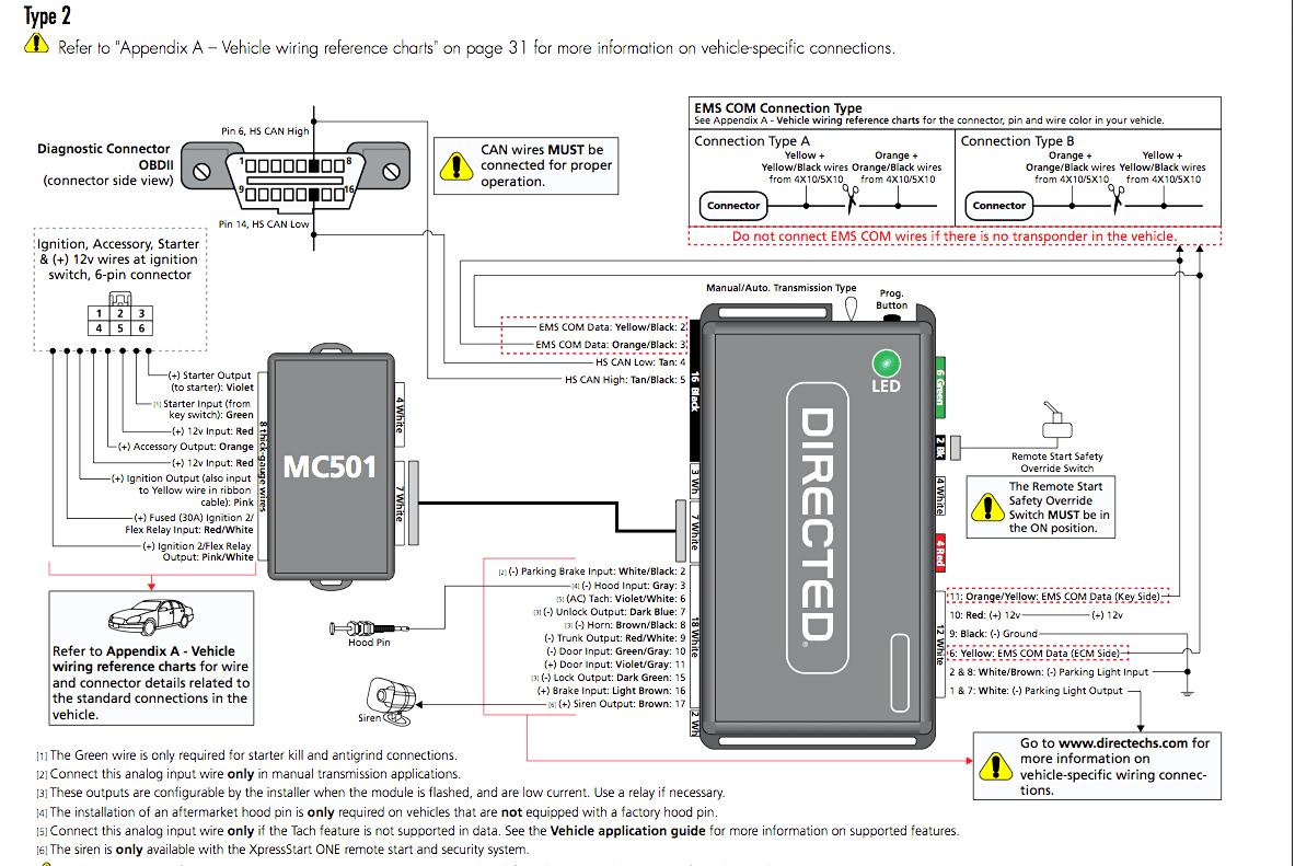 [DIAGRAM_09CH]  Valet Remote Start Wiring Diagram - Denso Wiring Harness for Wiring Diagram  Schematics | Viper Auto Start Wiring Diagram Free Download |  | Wiring Diagram Schematics