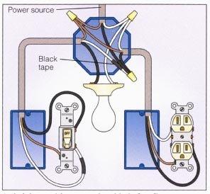 Miraculous Wiring A 2 Way Switch Wiring Cloud Histehirlexornumapkesianilluminateatxorg