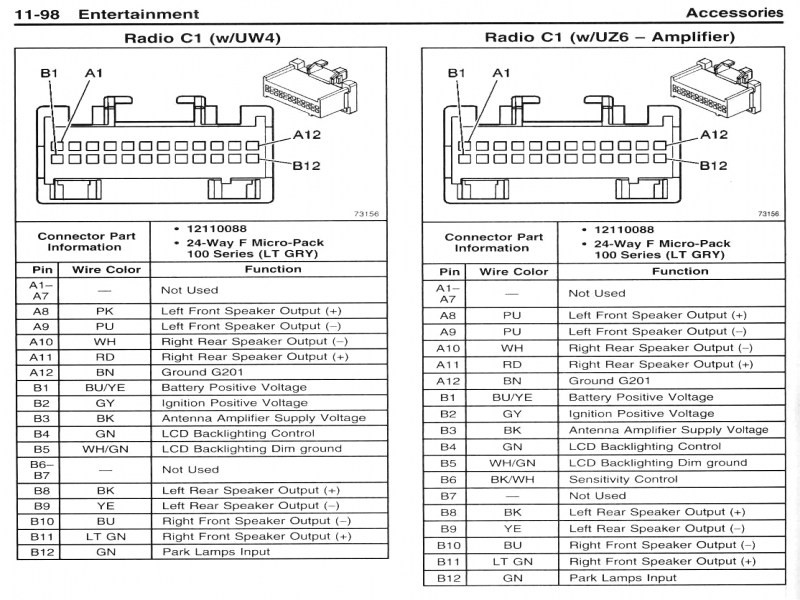 Gmc Canyon Stereo Wiring Diagram Images - Wiring Diagram ...