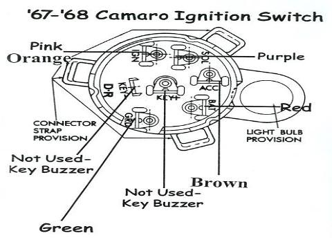 YG_3886] Diagram Further 1967 Ford Ignition Switch Wiring Diagram As Well  1965Wned Subd Shopa Mohammedshrine Librar Wiring 101