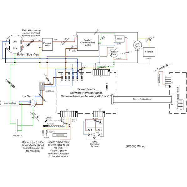 Cool Washer Wire Diagram Wiring Diagram Tutorial Wiring Cloud Vieworaidewilluminateatxorg