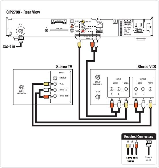 RL_4822] Tv Vcr Wiring Diagram Schematic Wiring