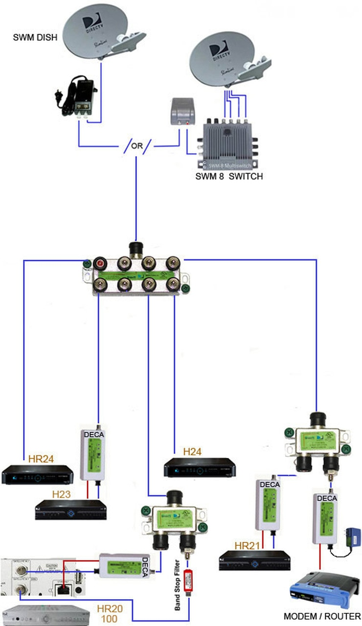 Whole House Wiring Directv Dvr - Lexus V8 Conversion Wiring -  fuses-boxs.yenpancane.jeanjaures37.fr   Whole House Wiring Directv Dvr      Wiring Diagram Resource