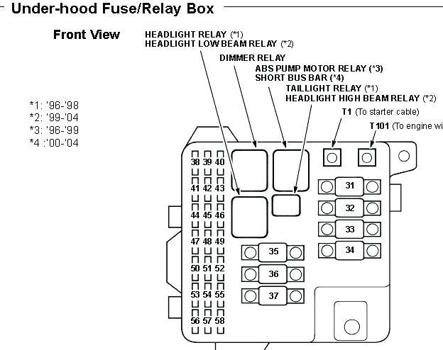 2000 mercedes ml320 radio wiring diagram rz 1327  mercedes ml fuse box location free diagram  mercedes ml fuse box location free diagram