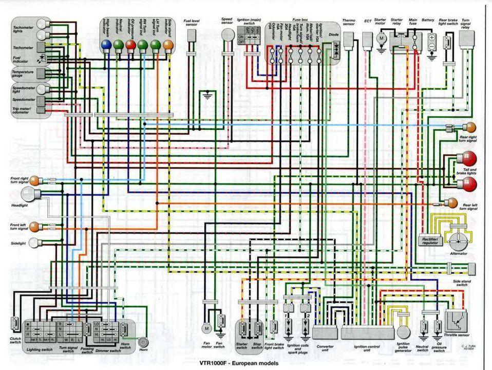 Wiring Diagram Ac Mobil Honda Freed