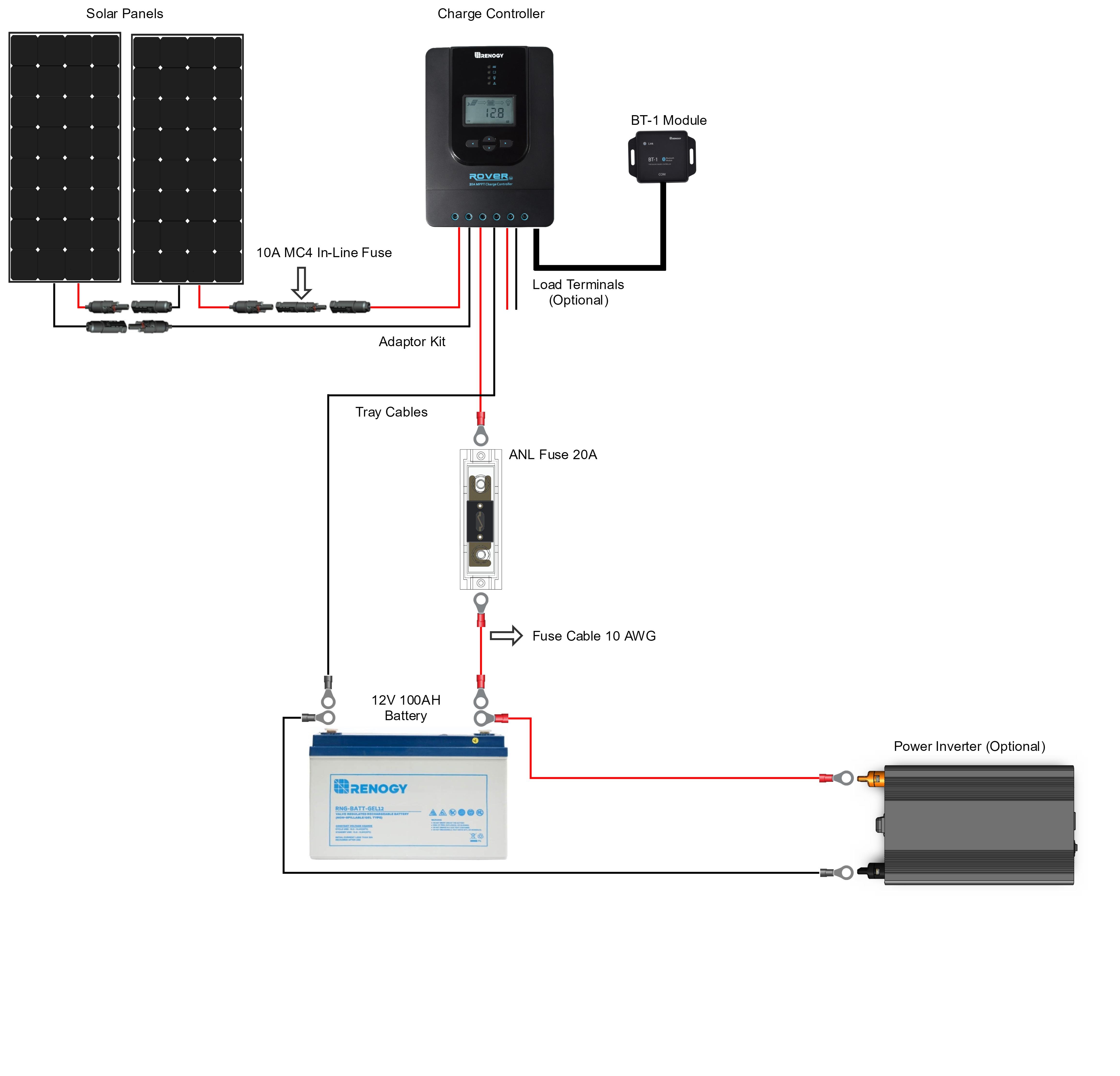 YB_2145] Renogy Wiring Diagram Free DiagramTobiq Bupi Oxyt Drosi Atolo Inrebe Mohammedshrine Librar Wiring 101