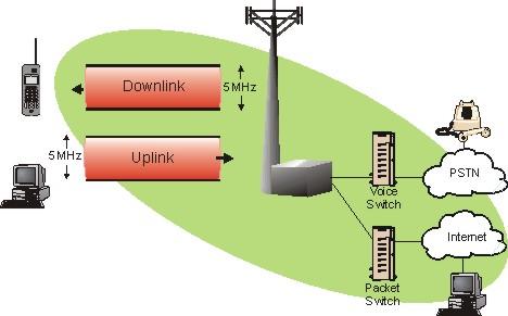 ex_9197] 3g diagram  funa oliti softhub librar wiring 101