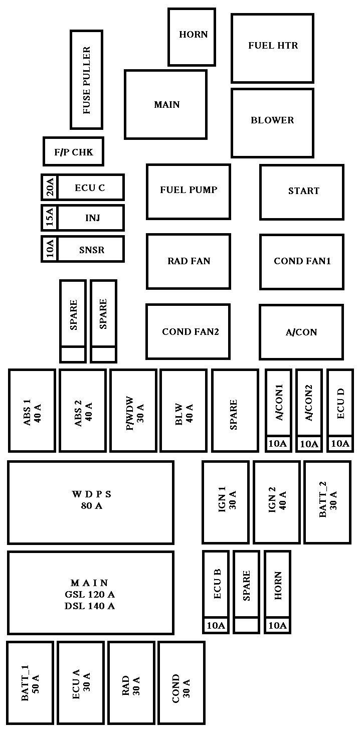 [ZSVE_7041]  RV_5446] 06 Kia Sorento Fuse Diagram Free Diagram | 2015 Sorento Fuse Diagram |  | Jebrp Bocep Mohammedshrine Librar Wiring 101
