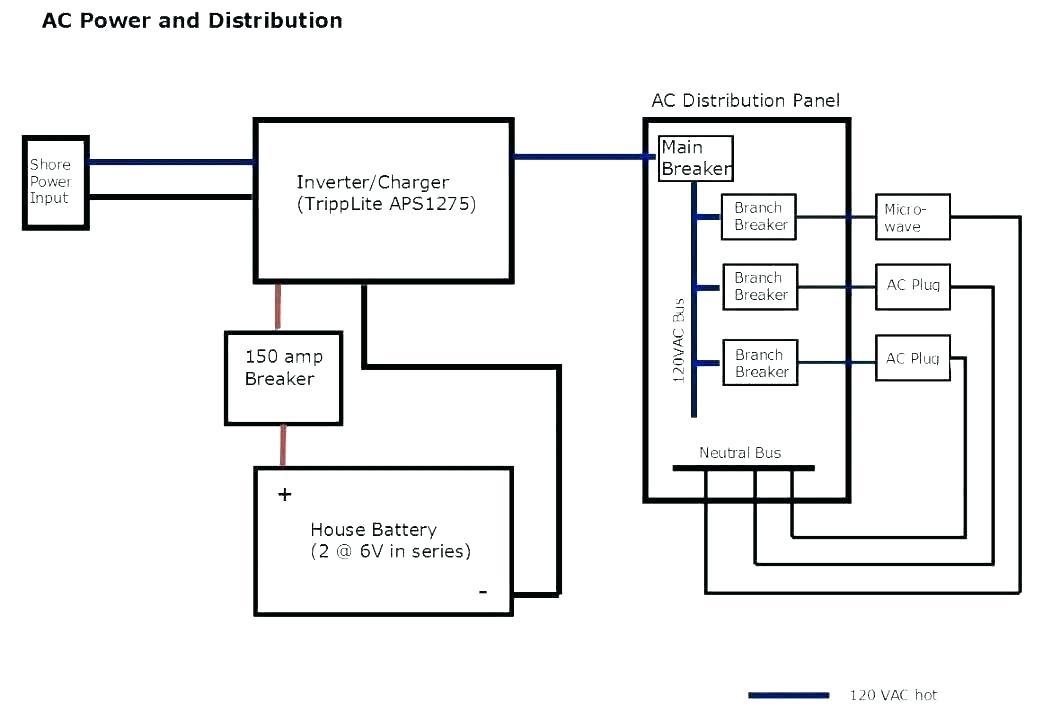 eg0261 rv ac power wiring wiring diagram