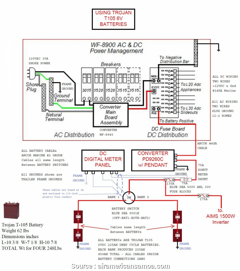 Rv Electrical Panel Wiring Diagram from static-resources.imageservice.cloud