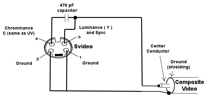 SK_5631] Composite To Vga Wiring Diagram Download DiagramDadea Lukep Inrebe Jebrp Scoba Mohammedshrine Librar Wiring 101