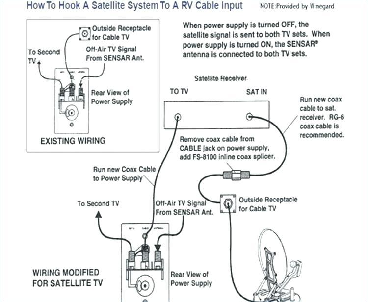 wa5614 basic direct tv wiring diagram schematic wiring