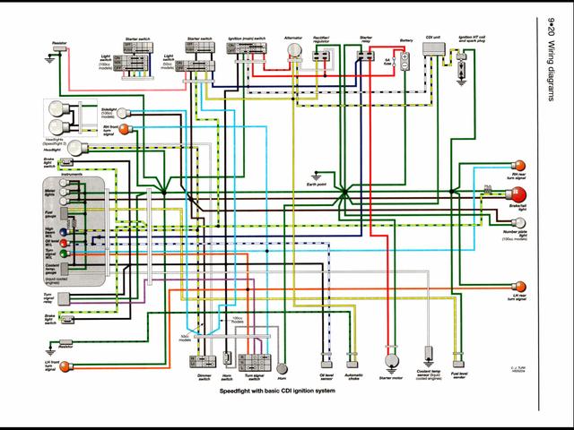 [EQHS_1162]  NA_2823] Vip Scooter Wiring Diagram Download Diagram | Vip Wiring Diagram |  | Spoat Jebrp Proe Hendil Mohammedshrine Librar Wiring 101