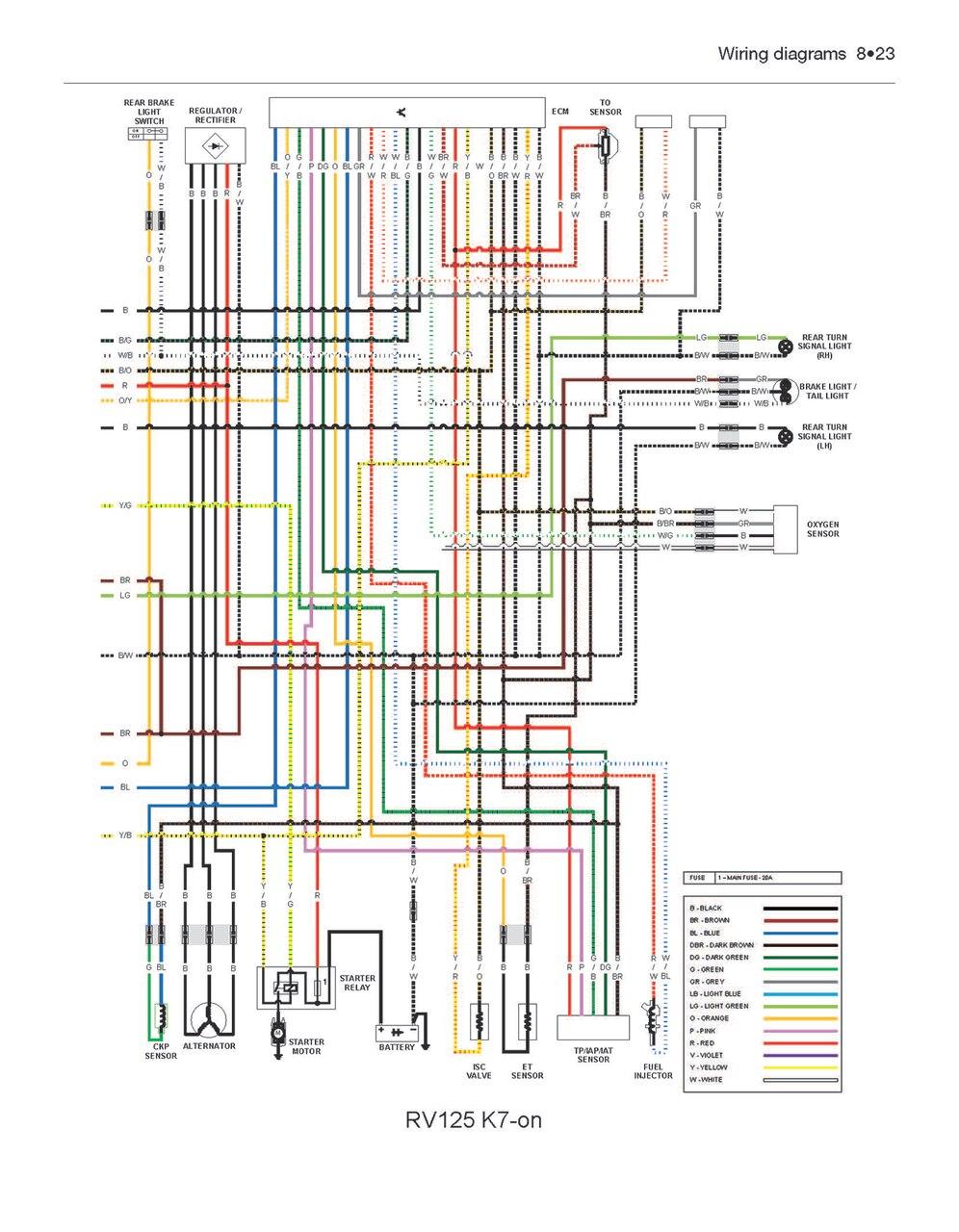 er_0332] suzuki rf900r wiring diagram suzuki get free image about wiring  schematic wiring  genion argu jebrp bocep mohammedshrine librar wiring 101