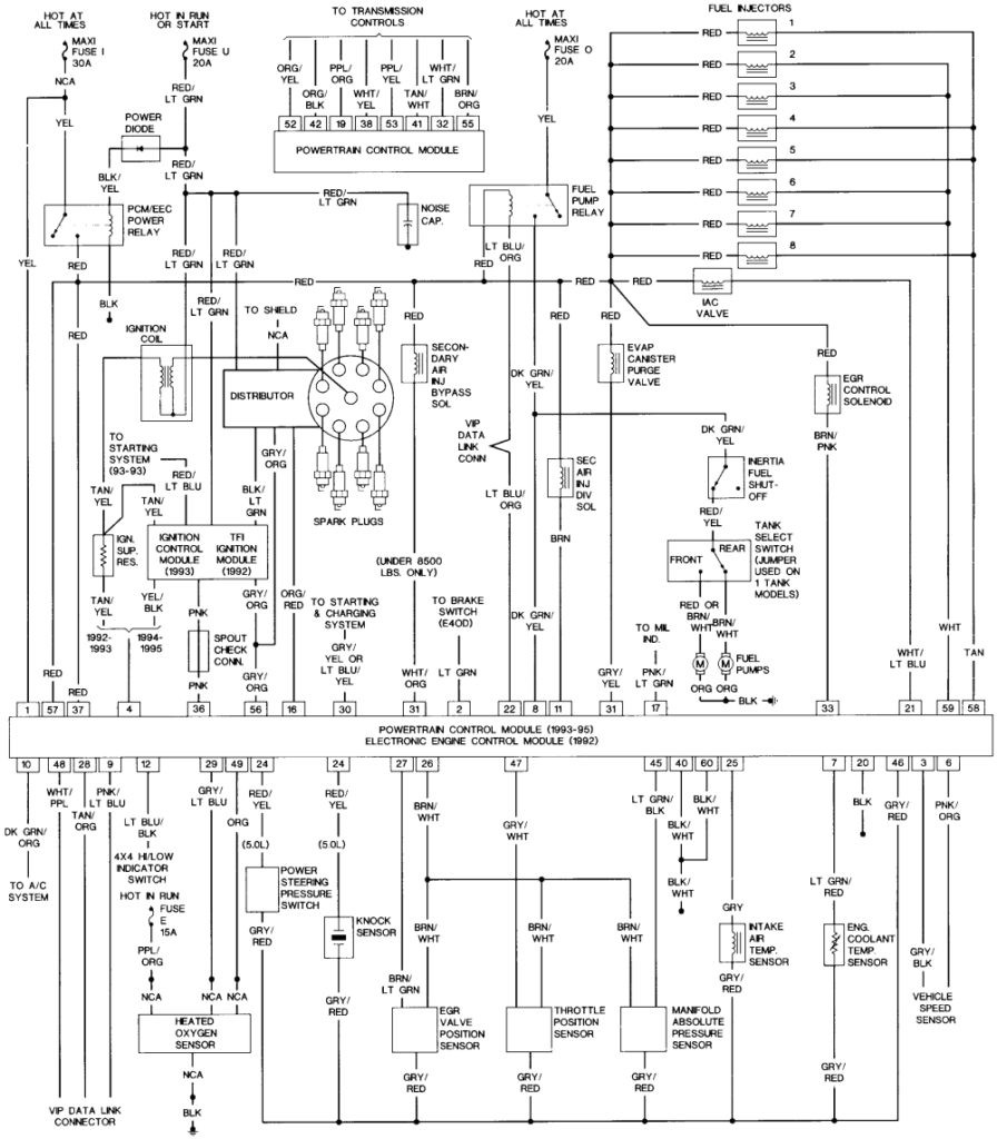 [ZTBE_9966]  96 F150 Fuel Wiring Diagram - 2005 Dodge Magnum Fuse Box Location for  Wiring Diagram Schematics | 96 Ford F 150 Wiring Diagram |  | Wiring Diagram Schematics