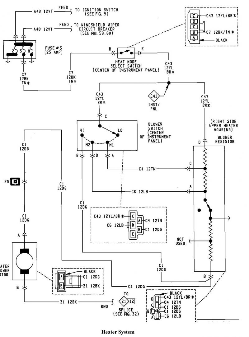 1993 Jeep Wrangler Yj Wiring Diagram