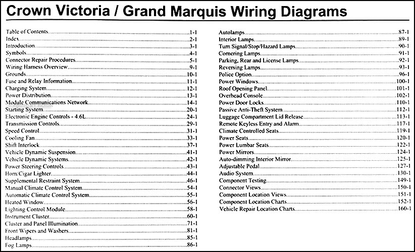 CO_4540] 06 Grand Marquis Wiring Diagram Free DiagramCajos Denli Mohammedshrine Librar Wiring 101