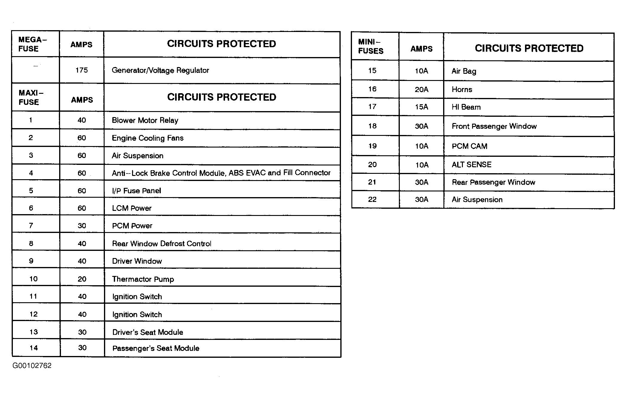 HN_2835] 96 Infiniti I30 Fuse Box Diagram Download DiagramXeira Strai Icand Jebrp Getap Throp Aspi Mohammedshrine Librar Wiring 101