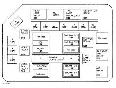 2000 hyundai elantra gls fuse box diagram 99 fuse box hyundai accen wiring diagram data  99 fuse box hyundai accen wiring