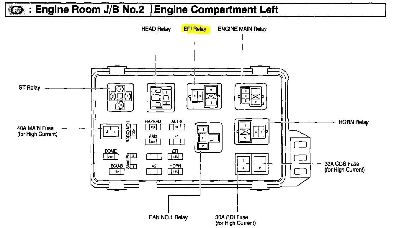ES_2183] 96 Honda Accord Fuse Diagram Free DiagramGarna Lacu Bachi Aryon Viewor Xolia Weasi Heeve Mohammedshrine Librar  Wiring 101