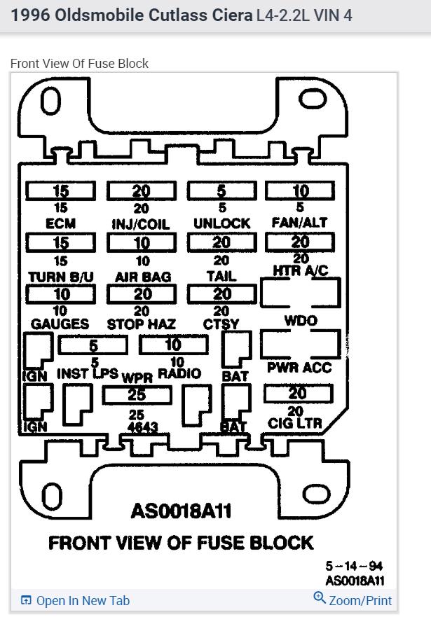 Oldsmobile Cutlass Fuse Box - Wiring Diagrams relax tactic - tactic.quado.ittactic.quado.it
