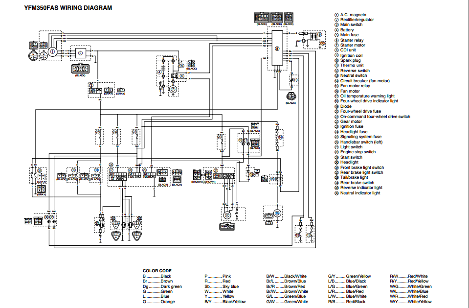 2007 Yamaha 125 Grizzly Wiring Diagram - Chevy Engine Wiring Harness Diagram  Image Details - mazda3-sp23.losdol2-lanjut.jeanjaures37.fr | 2007 Yamaha 125 Grizzly Wiring Diagram |  | Wiring Diagram Resource