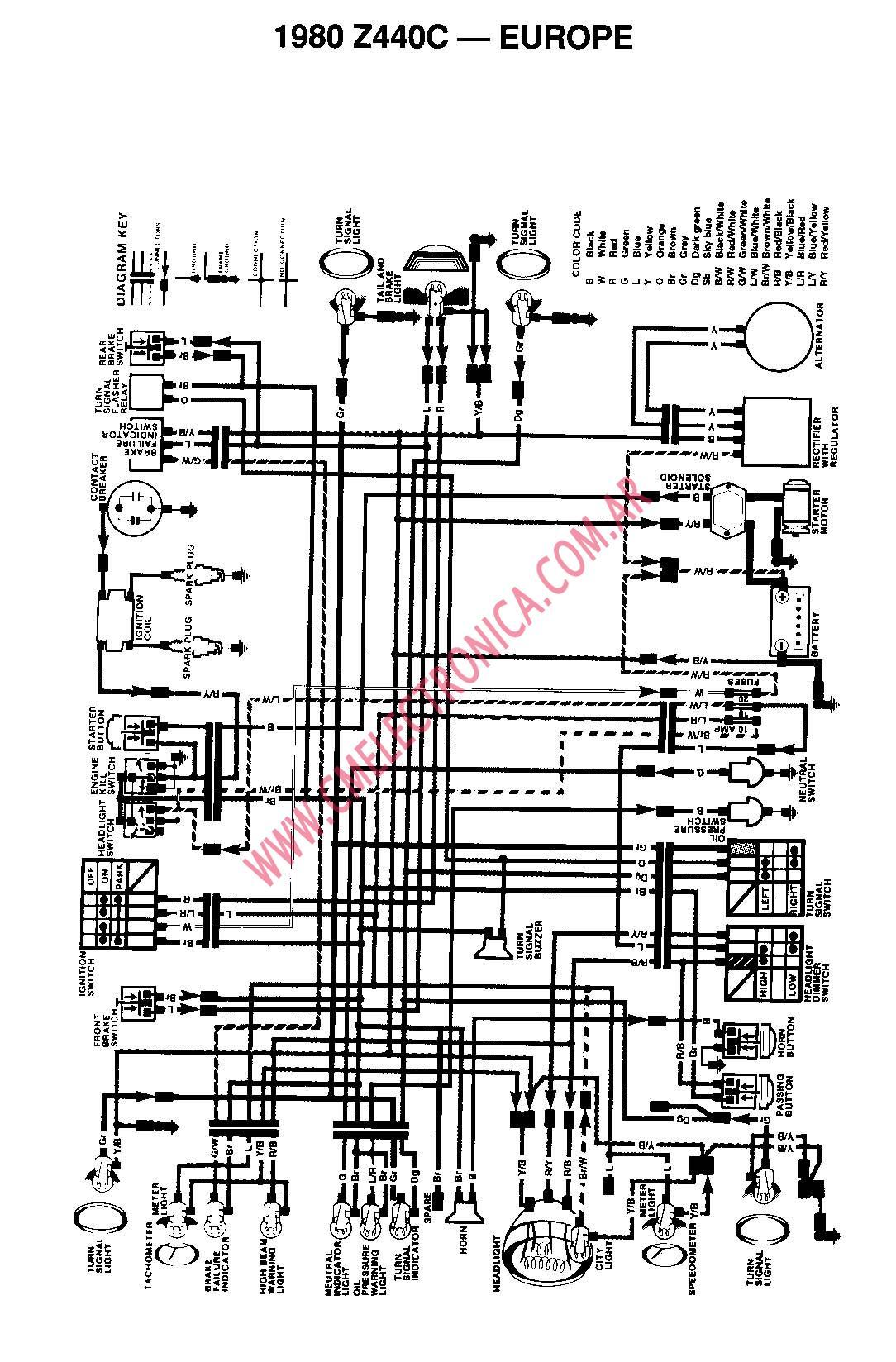 kawasaki bayou 300 4x4 wiring diagram - wiring diagram schematic pen-store  - pen-store.aliceviola.it  aliceviola.it
