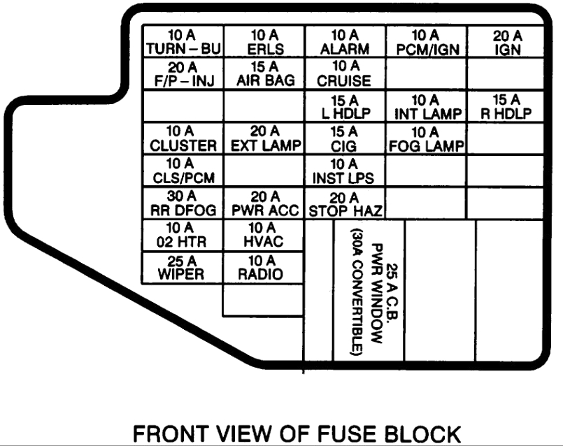 Zg 9573 Ford Explorer Fuse Box Diagram View Diagram