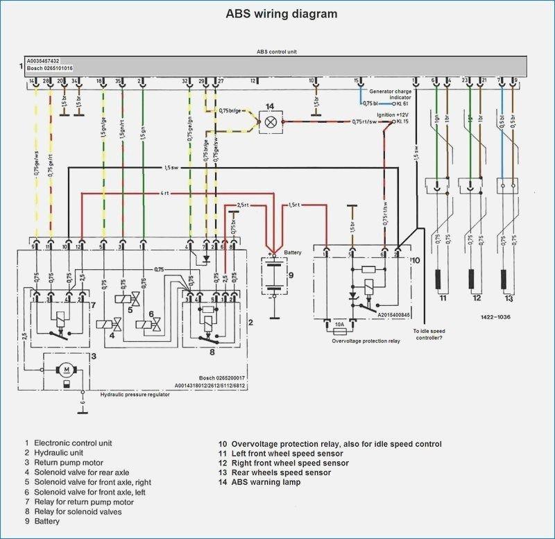 DIAGRAM] Mercedes Vito Central Locking Wiring Diagram FULL Version HD  Quality Wiring Diagram - DIAGRAMWILLINGNESS.LOCANDADIMARIO.ITlocandadimario.it