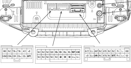 Wiring Diagram For A Panasonic Car Stereo