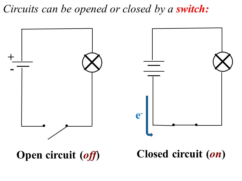 [ANLQ_8698]  BD_2823] Open And Closed Circuit Diagrams Free Diagram | Open And Close Switch Wiring Diagram |  | Stap Drosi Exmet Mohammedshrine Librar Wiring 101