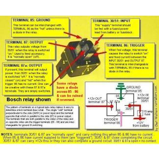 GV_9597] 5 Pin Relay Wiring Diagram Dual Wiring DiagramLectr Oidei Nect Sapebe Mohammedshrine Librar Wiring 101