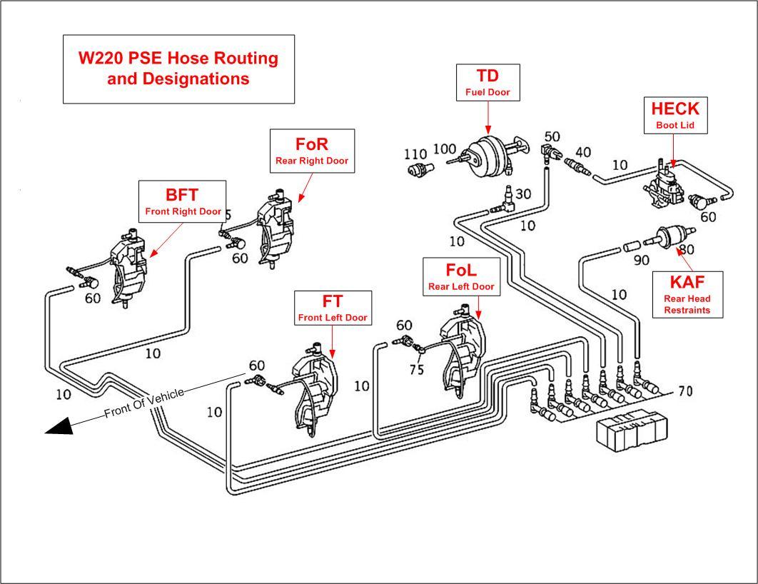 SY 40] Diagram In Addition 40 Mercedes E40 Fuse Box Diagram ...