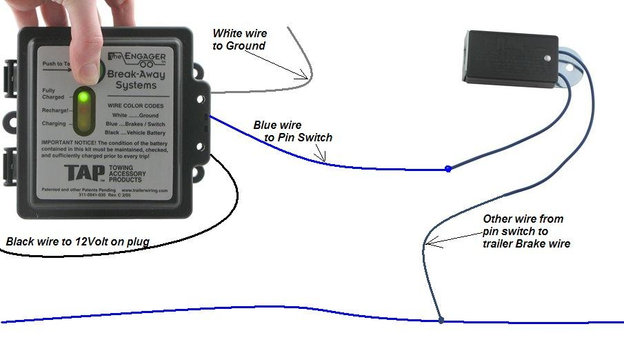 [SCHEMATICS_43NM]  EL_2300] Wiring A Trailer Breakaway Kit On A Bigfoot Travel Trailer  Etrailer Free Diagram | Breakaway Wiring Diagram |  | Iosco Sianu Vulg Simij Penghe Mohammedshrine Librar Wiring 101