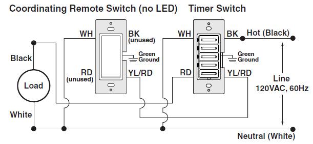 leviton pr180 wiring diagram - dj5 wiring diagram -  source-auto5.ab14.jeanjaures37.fr  wiring diagram