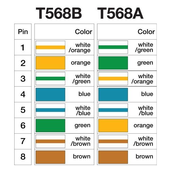cat 6 wiring diagram rj45 vt 3113  rj45 wiring  vt 3113  rj45 wiring