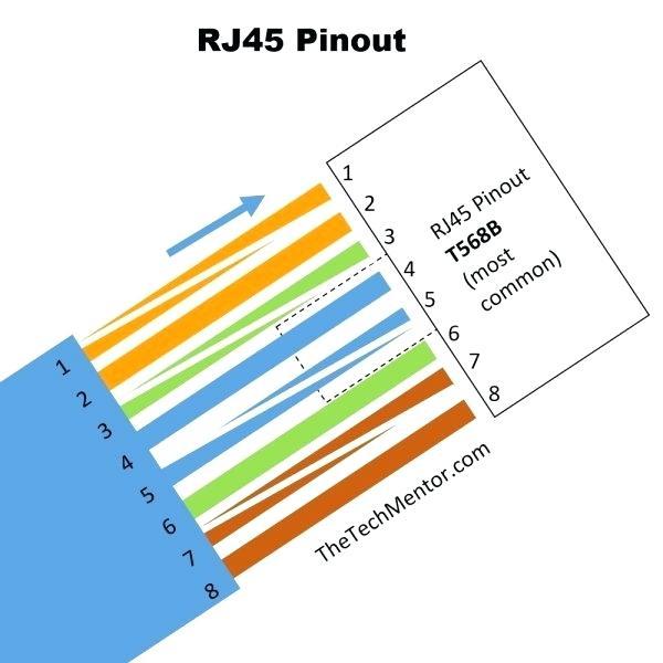 gv_8120] rj45 wiring diagram cat6 rj45 wiring diagram rj45 wiring ...  iness semec mohammedshrine librar wiring 101