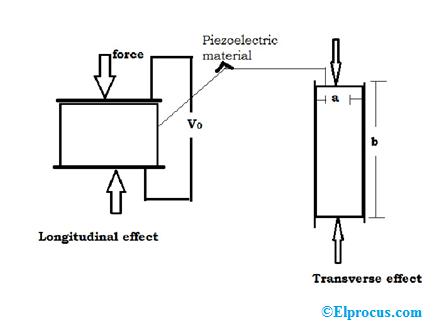 piezo transducer wiring diagram xb 0756  piezoelectric transducers schematic  piezoelectric transducers schematic