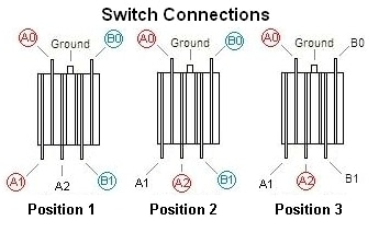 xk_9891] switchcraft wiring diagram epiphone to switchcraft 3 way toggle guitar switch wiring diagram 2 humbuckers , 1 volume, 1 tone ,3 way switch atota emba mohammedshrine librar wiring 101