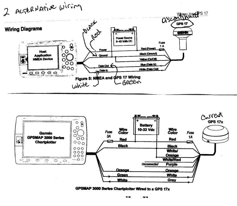Garmin Marine Gps Wiring Diagram