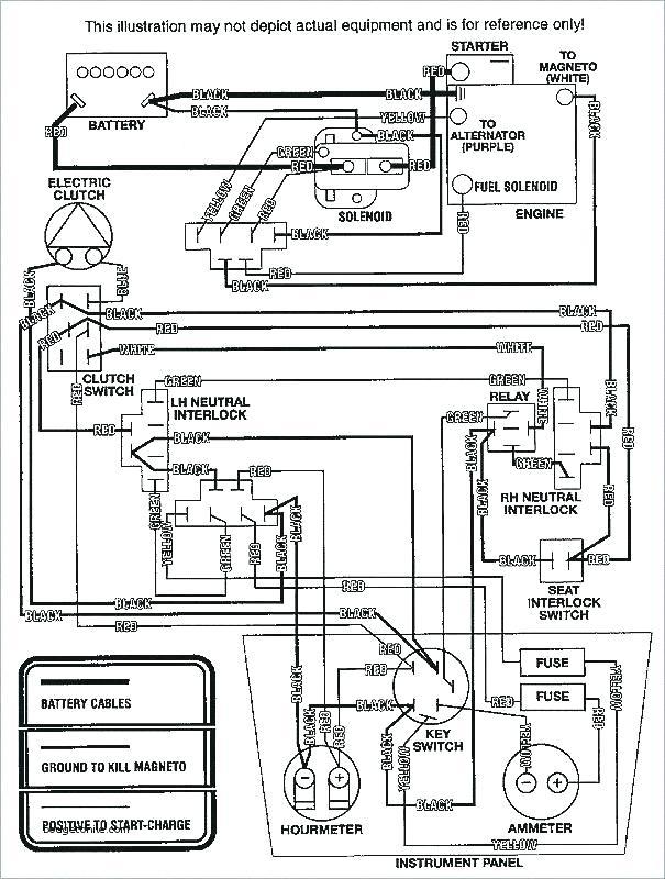 vw_0966] scag mower wiring diagram wiring diagram  dness gresi comin loskopri heeve ospor ginia phae birdem kicep faun dict  iness bedr phae mohammedshrine librar wiring 101