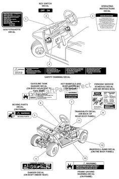 GK_5227] Club Car Golf Cart Wiring Diagram On 1997 Club Car Wiring Diagram  Download Diagram | Wiring Schematic F401 Ez Go Golf Cart |  | Jitt Oidei Hyedi Wigeg Mohammedshrine Librar Wiring 101