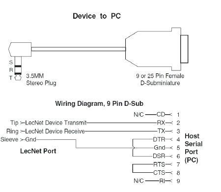 [EQHS_1162]  VD_6327] 25 Pin Rs232 Wiring Diagram Schematic Wiring | Rs232 Wiring Diagram Pdf |  | Estep Aidew Illuminateatx Librar Wiring 101