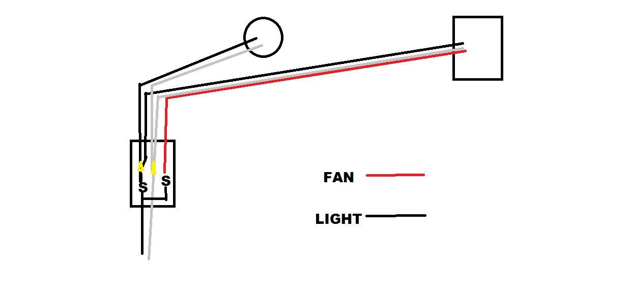 Admirable Wiring Diagrams For A Ceiling Fan And Light Kit U2013 Doityourself Wiring Cloud Waroletkolfr09Org