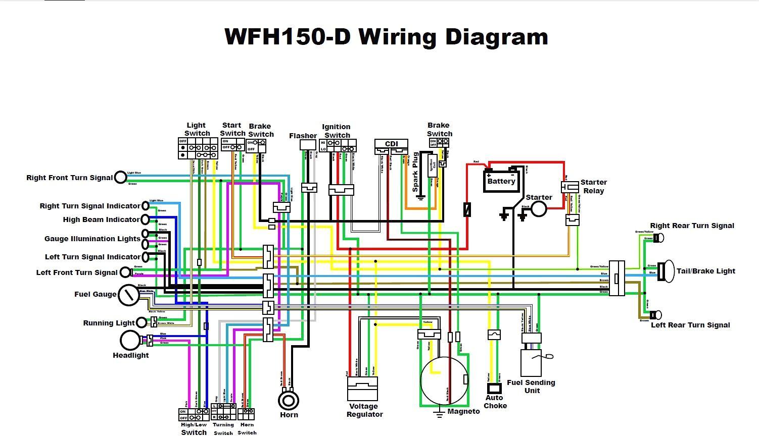 Excellent Scooter Gy6 Cdi Wiring Diagram Wiring Diagram Wiring Cloud Lukepaidewilluminateatxorg