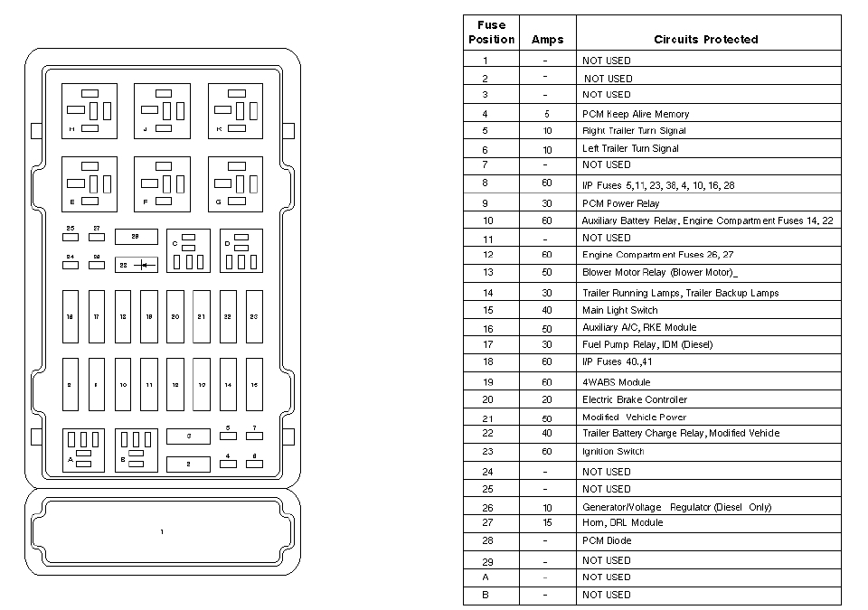 2000 Ford E150 Fuse Box Wiring Diagram Wiper A Wiper A Bujinkan It