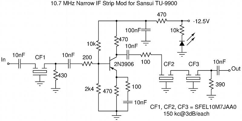 Awesome Sansui Tu 9900 Modifications Wiring Cloud Grayisramohammedshrineorg