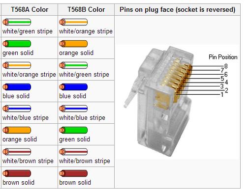 Cat 6a Wiring Diagram - High Beam Fuse Diagram 2007 F150 for Wiring Diagram  SchematicsWiring Diagram Schematics