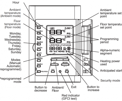 OV_0029] Cat 6 Wiring Diagram Wikipedia Free DiagramRous Oxyt Pap Mohammedshrine Librar Wiring 101